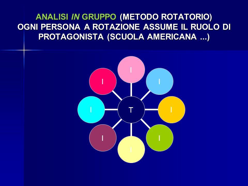 ANALISI IN GRUPPO (METODO ROTATORIO) OGNI PERSONA A ROTAZIONE ASSUME IL RUOLO DI PROTAGONISTA (SCUOLA AMERICANA ...)