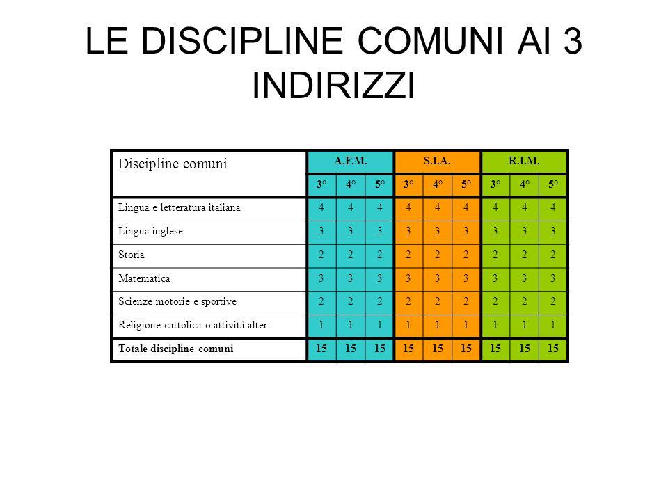 LE DISCIPLINE COMUNI AI 3 INDIRIZZI