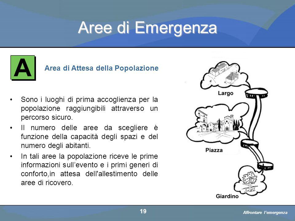 Aree di Emergenza Area di Attesa della Popolazione