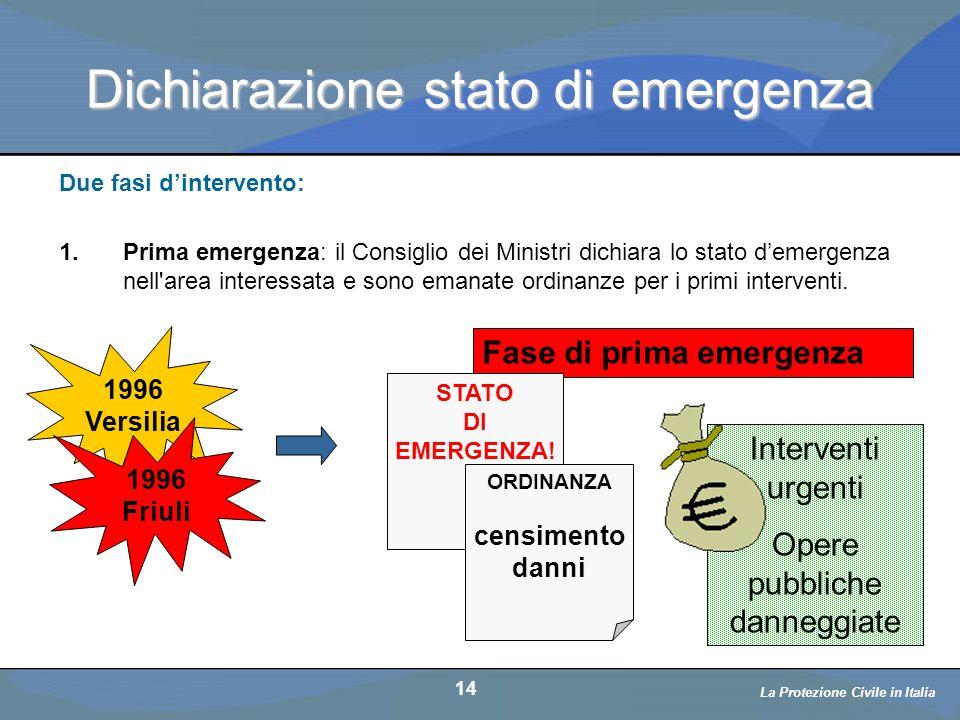 Dichiarazione stato di emergenza
