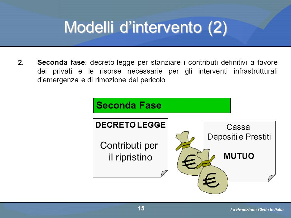 Modelli d'intervento (2)