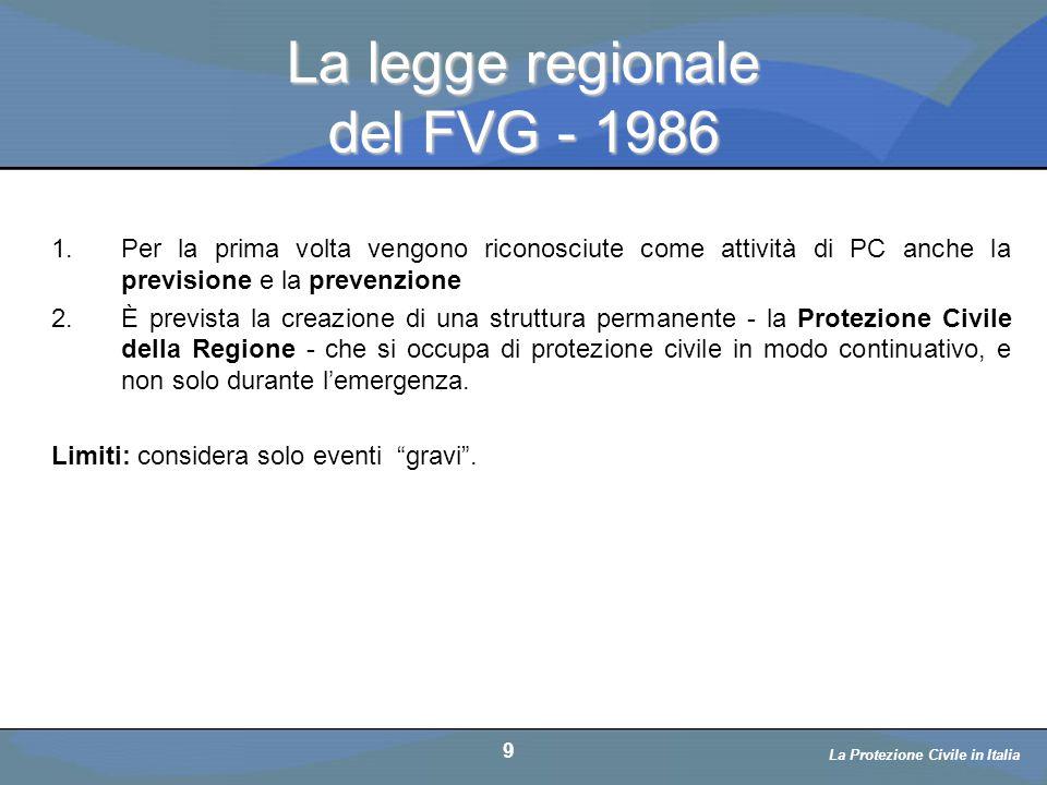 La legge regionale del FVG - 1986