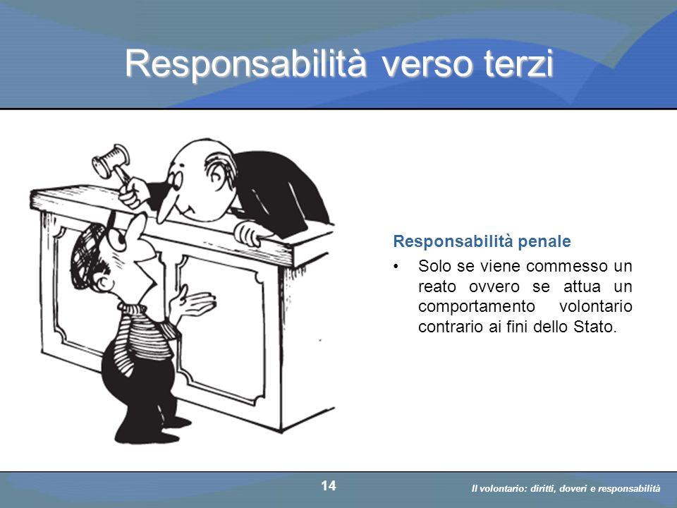 Responsabilità verso terzi