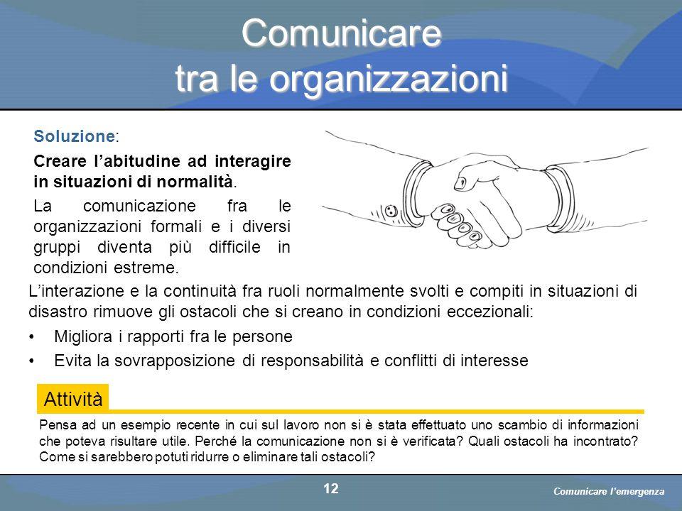 Comunicare tra le organizzazioni