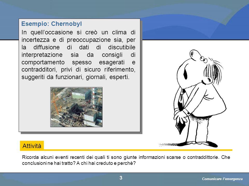 Esempio: Chernobyl