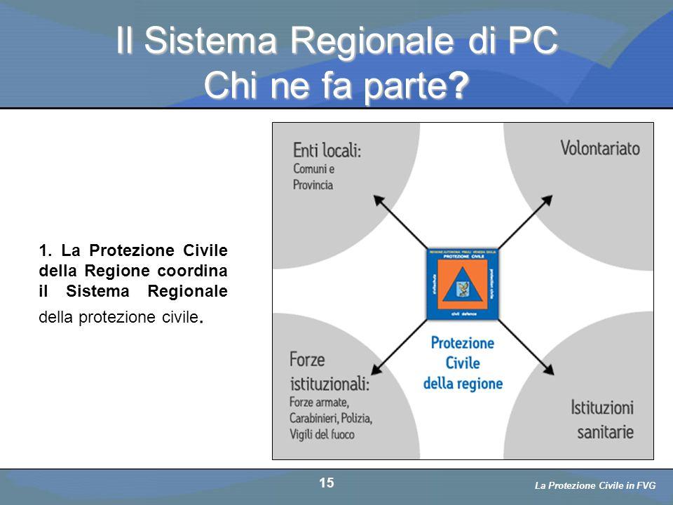 Il Sistema Regionale di PC Chi ne fa parte