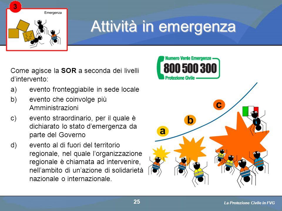 Attività in emergenza Come agisce la SOR a seconda dei livelli d'intervento: evento fronteggiabile in sede locale.