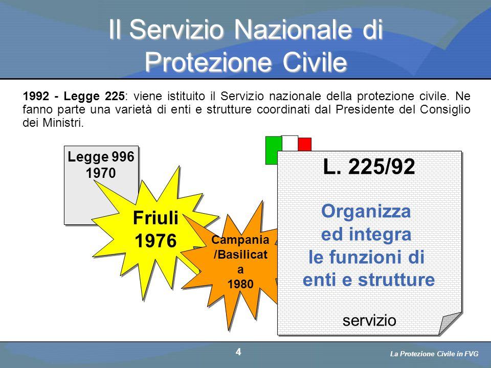 Il Servizio Nazionale di Protezione Civile