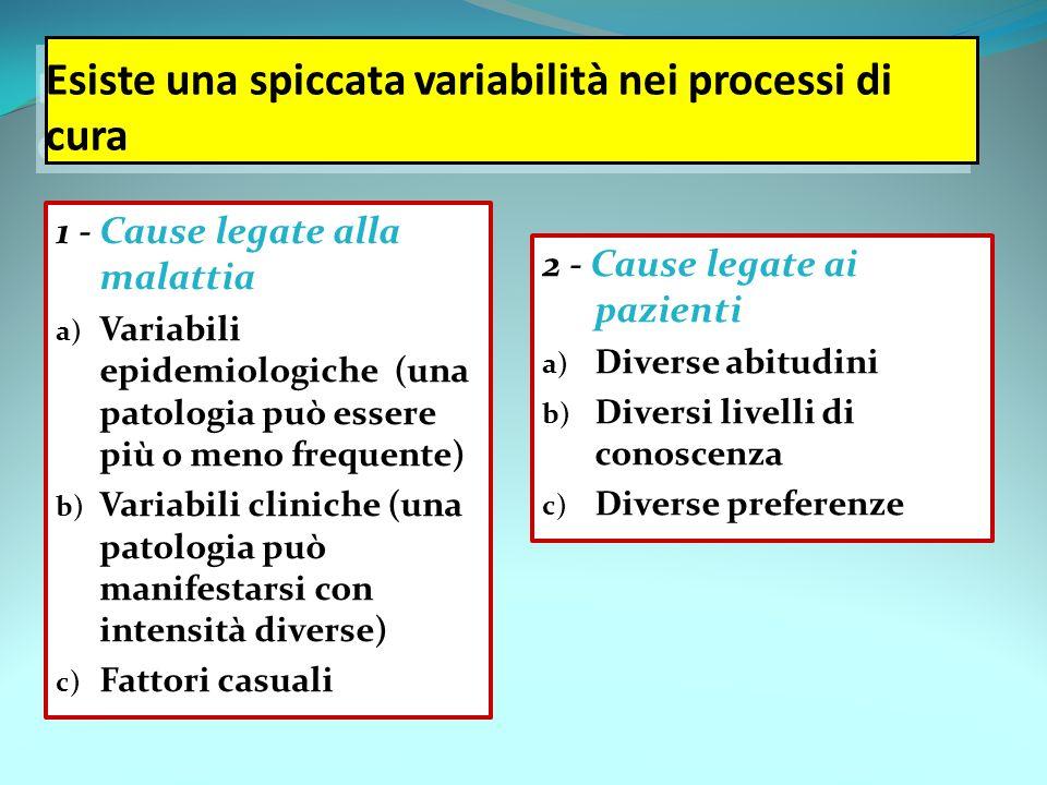Esiste una spiccata variabilità nei processi di cura