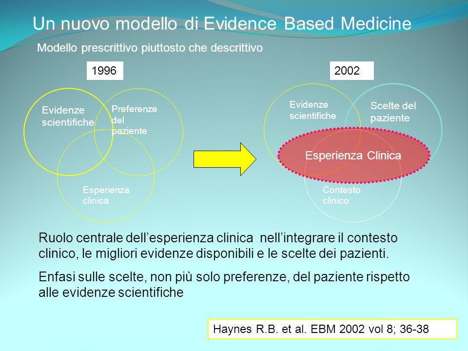 Un nuovo modello di Evidence Based Medicine Modello prescrittivo piuttosto che descrittivo