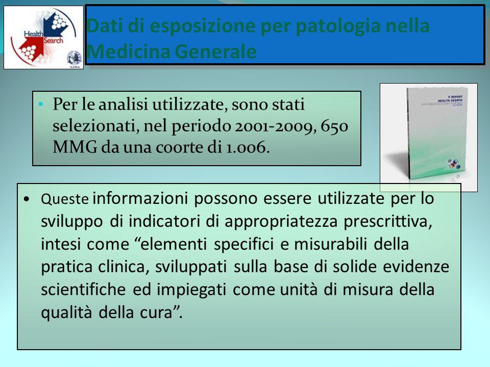Dati di esposizione per patologia nella Medicina Generale