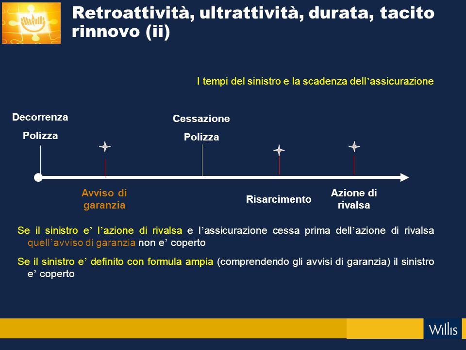 Retroattività, ultrattività, durata, tacito rinnovo (ii)