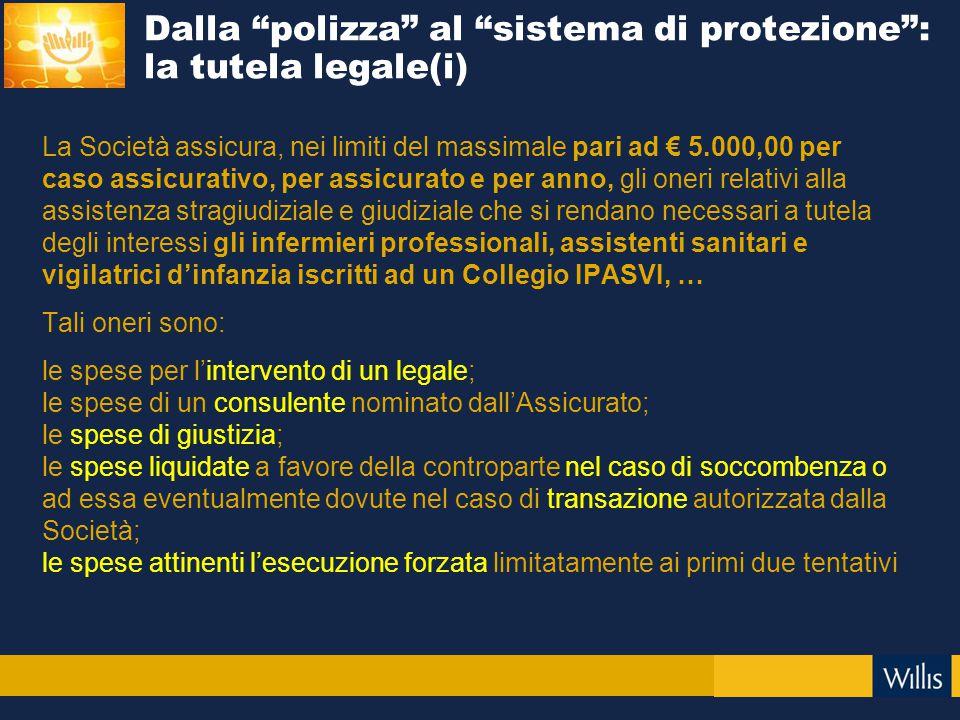 Dalla polizza al sistema di protezione : la tutela legale(i)