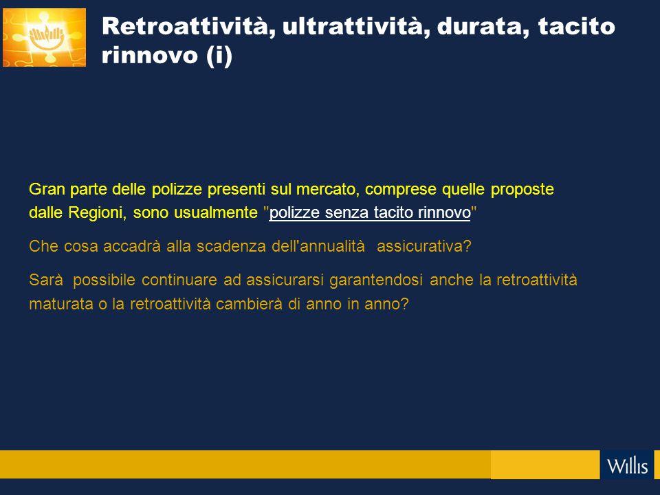 Retroattività, ultrattività, durata, tacito rinnovo (i)