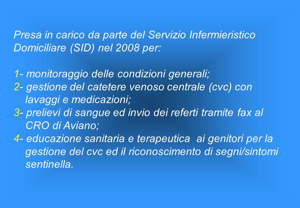 1- monitoraggio delle condizioni generali;