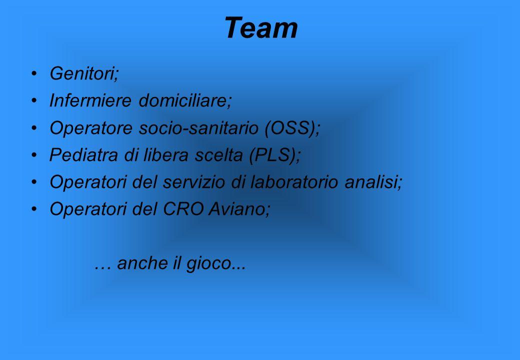 Team Genitori; Infermiere domiciliare;