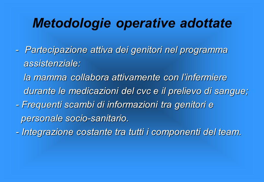 Metodologie operative adottate