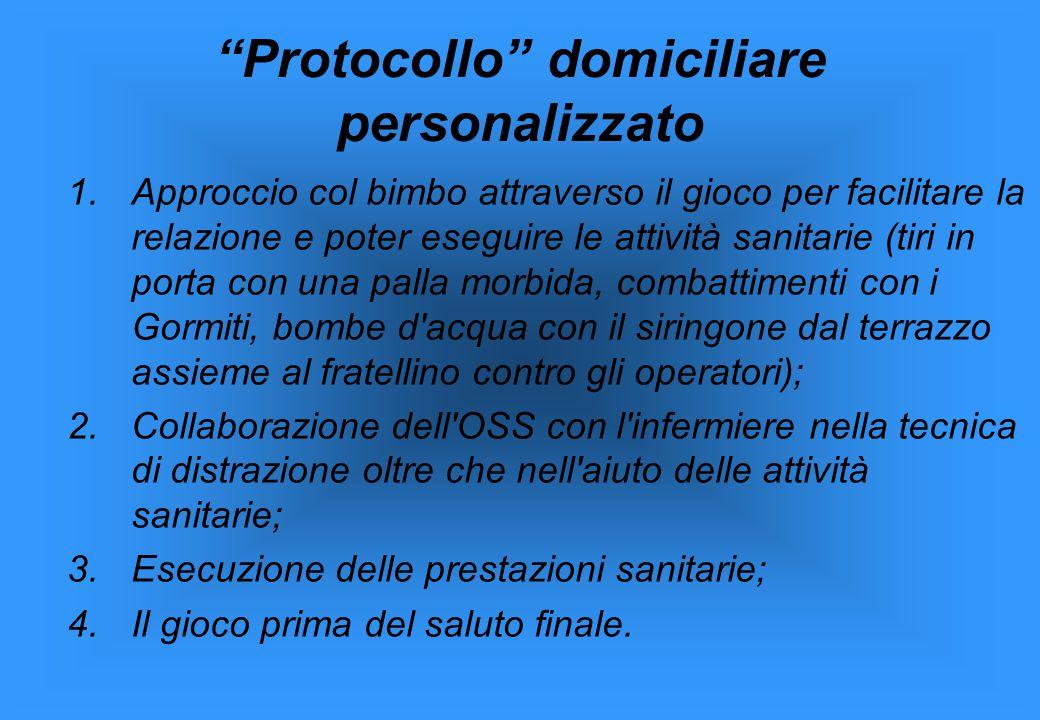 Protocollo domiciliare personalizzato