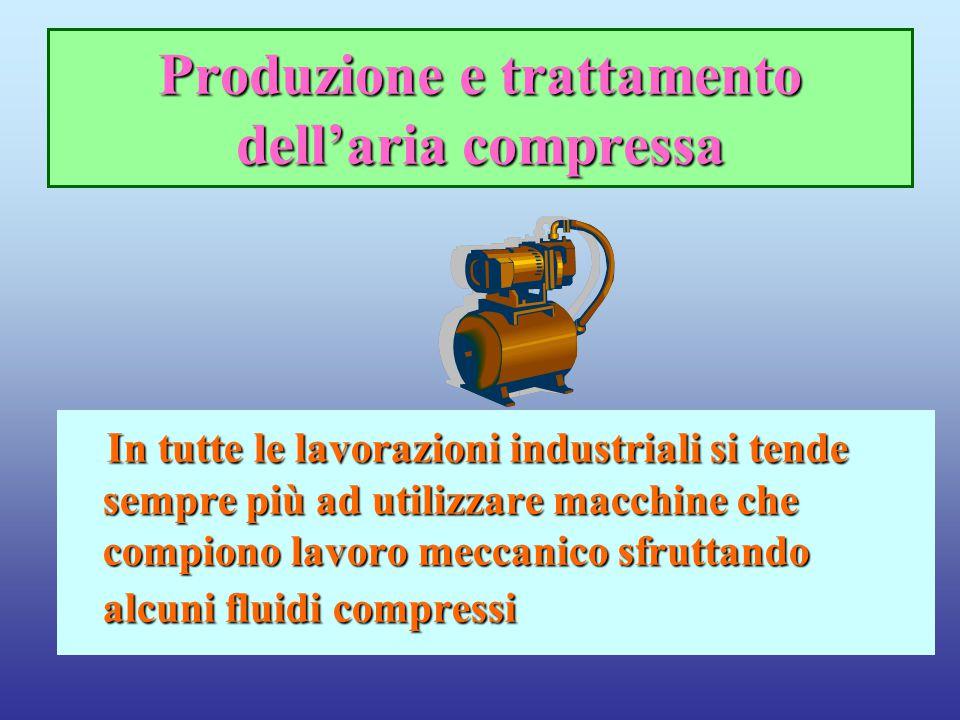 Produzione e trattamento dell'aria compressa