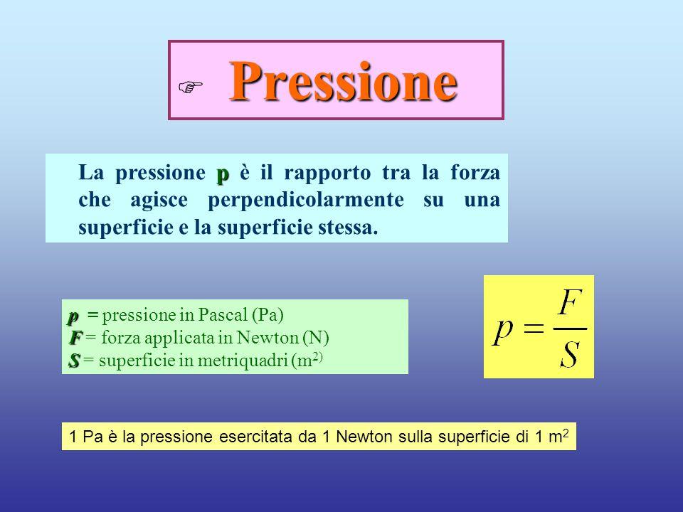 Pressione p = pressione in Pascal (Pa)