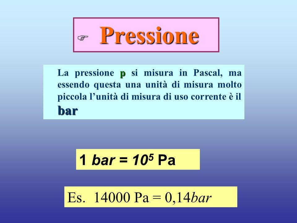 1 bar = 105 Pa Es. 14000 Pa = 0,14bar Pressione