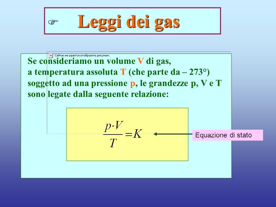 Leggi dei gas a temperatura assoluta T (che parte da – 273°)