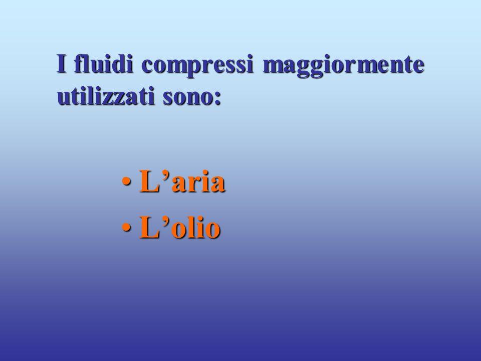 I fluidi compressi maggiormente utilizzati sono: