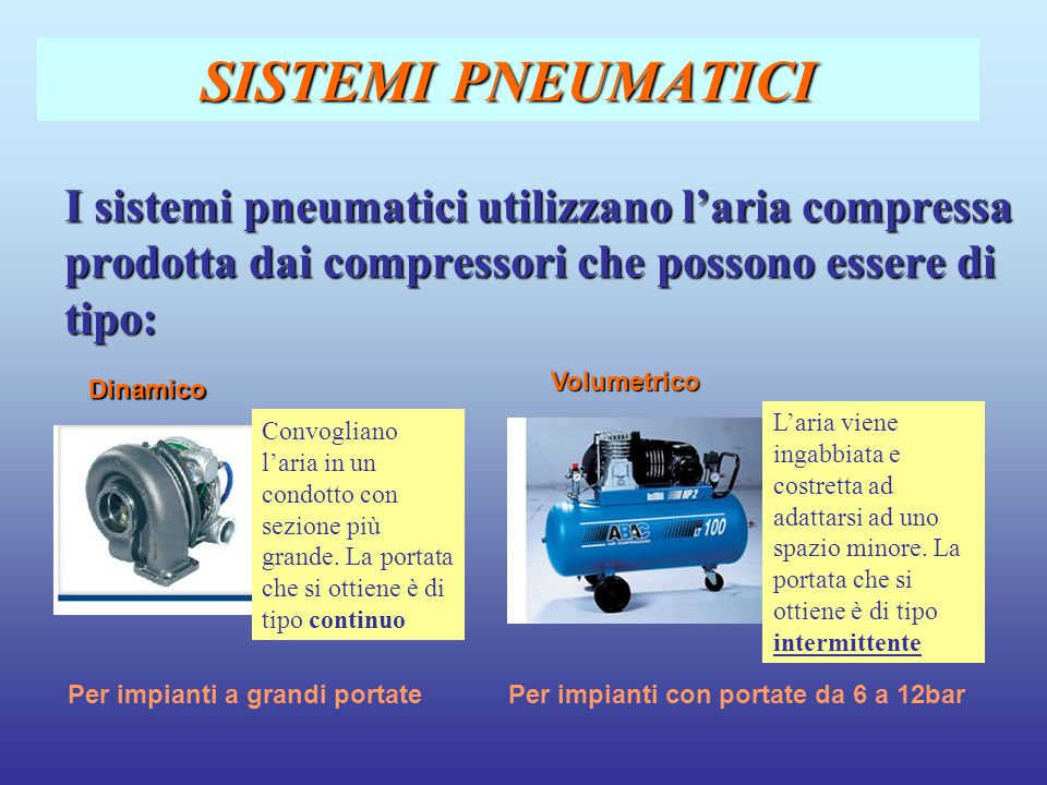 SISTEMI PNEUMATICI I sistemi pneumatici utilizzano l'aria compressa prodotta dai compressori che possono essere di tipo: