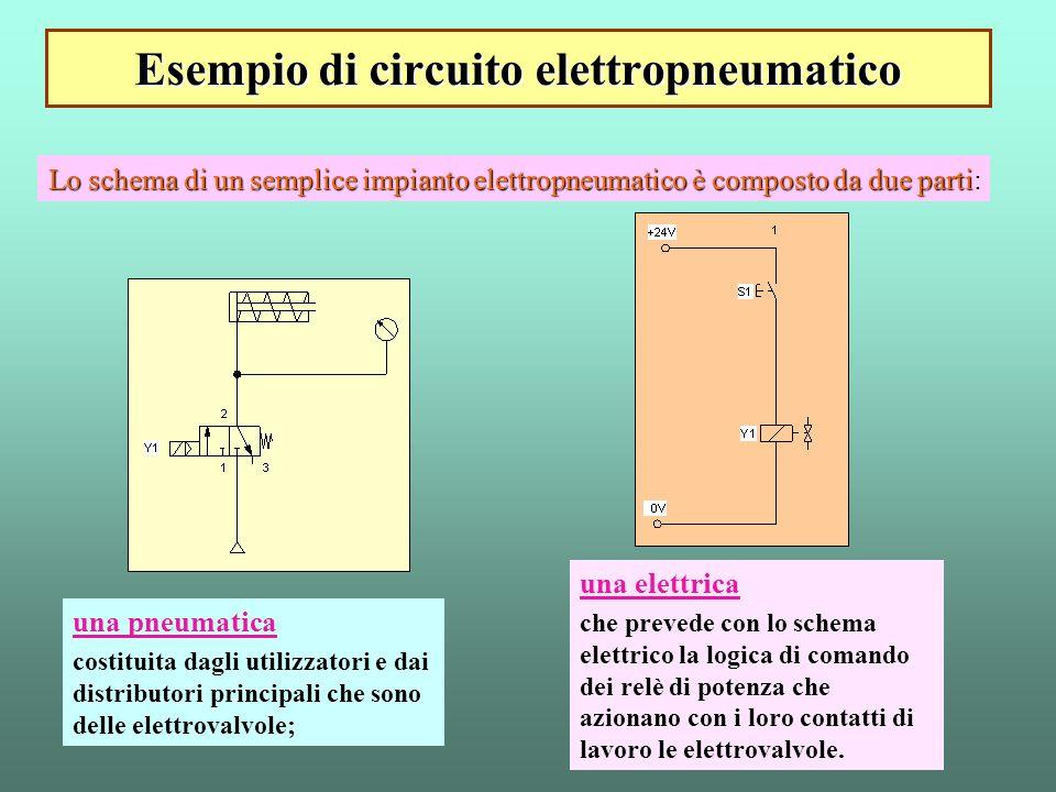 Esempio di circuito elettropneumatico