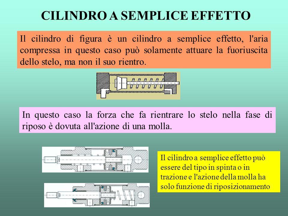 CILINDRO A SEMPLICE EFFETTO