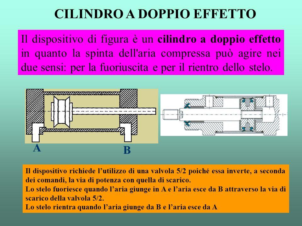 CILINDRO A DOPPIO EFFETTO