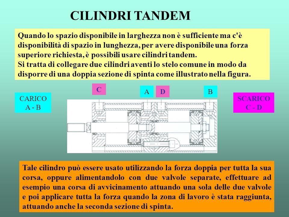 CILINDRI TANDEM
