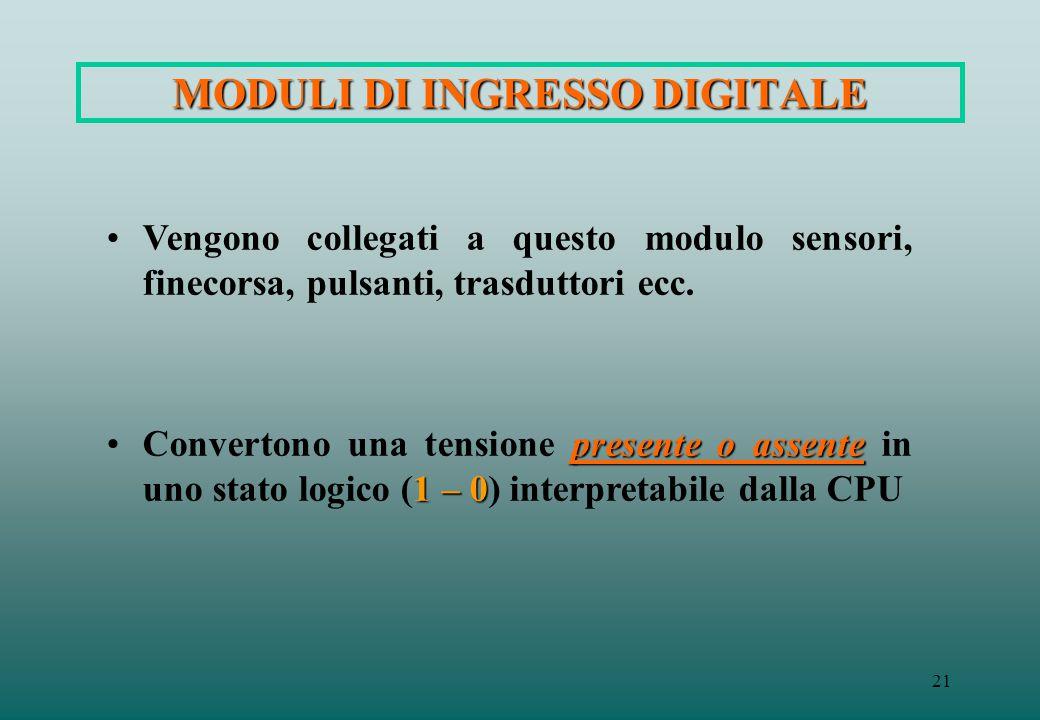 MODULI DI INGRESSO DIGITALE