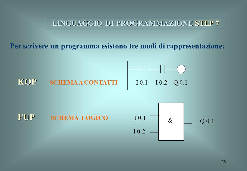 LINGUAGGIO DI PROGRAMMAZIONE STEP 7