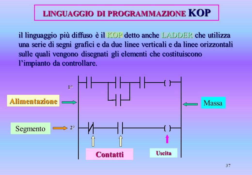 LINGUAGGIO DI PROGRAMMAZIONE KOP
