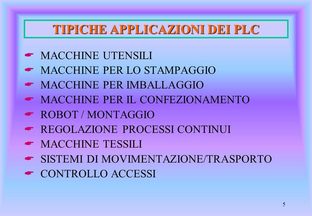 TIPICHE APPLICAZIONI DEI PLC