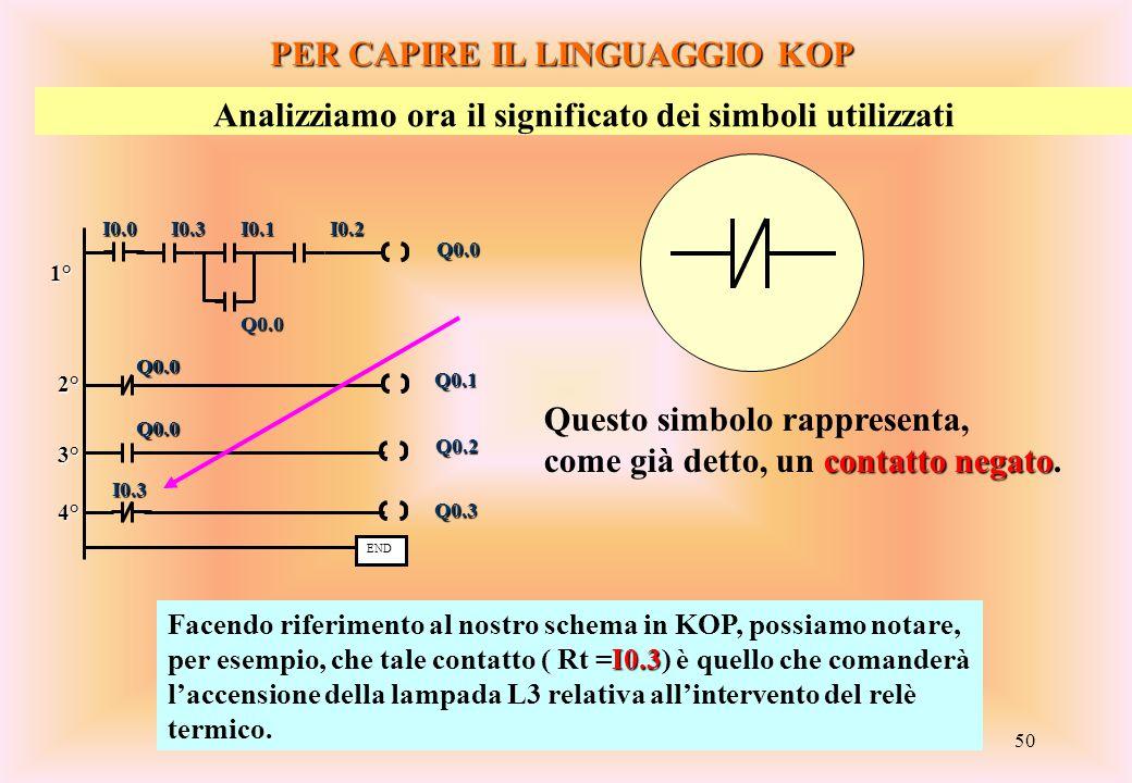 PER CAPIRE IL LINGUAGGIO KOP