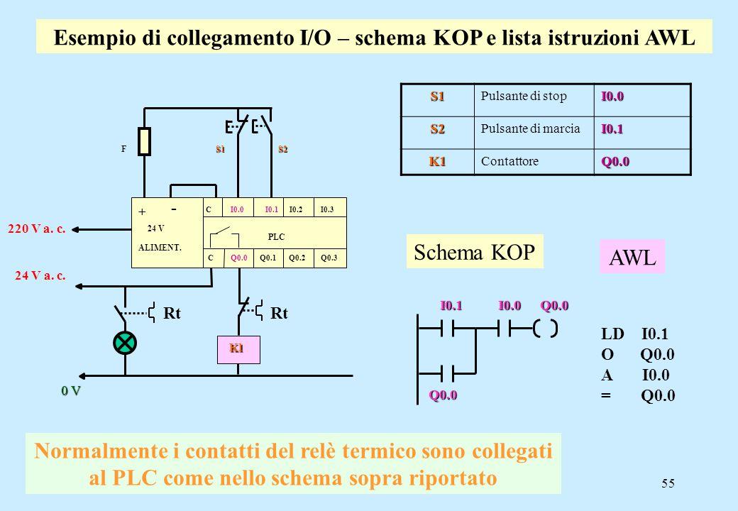 Esempio di collegamento I/O – schema KOP e lista istruzioni AWL
