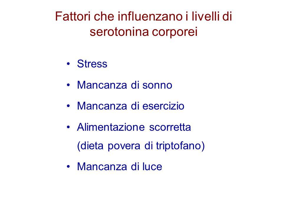 Fattori che influenzano i livelli di serotonina corporei