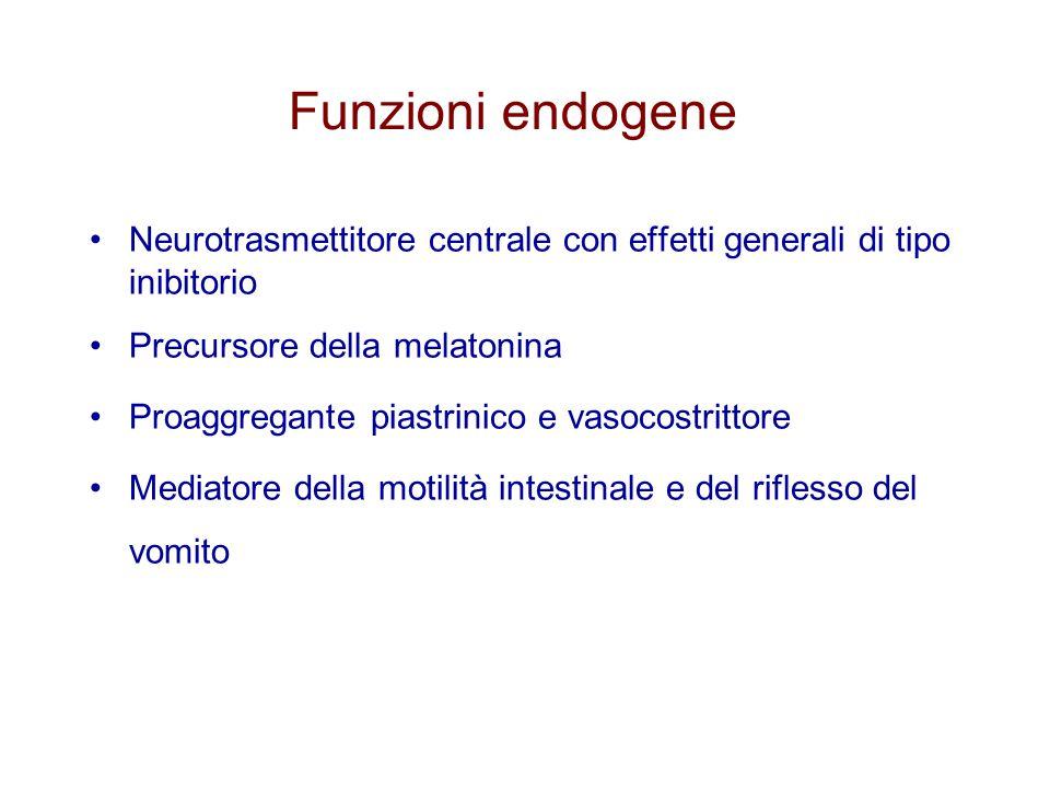 Funzioni endogene Neurotrasmettitore centrale con effetti generali di tipo inibitorio. Precursore della melatonina.