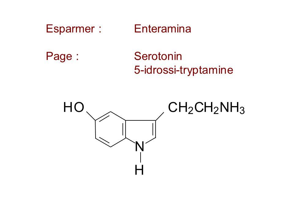 Esparmer : Enteramina Page : Serotonin 5-idrossi-tryptamine