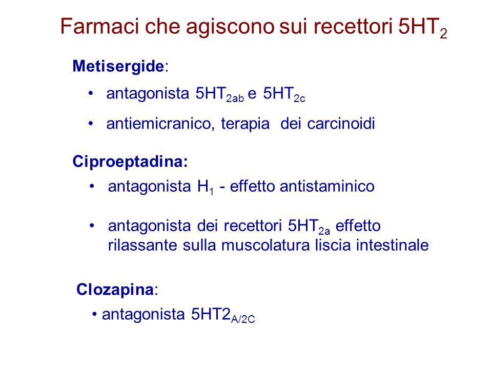 Farmaci che agiscono sui recettori 5HT2