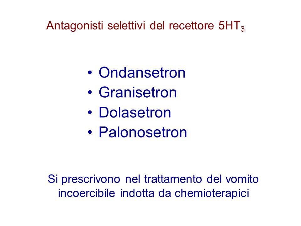 Antagonisti selettivi del recettore 5HT3