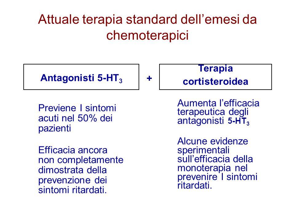 Attuale terapia standard dell'emesi da chemoterapici