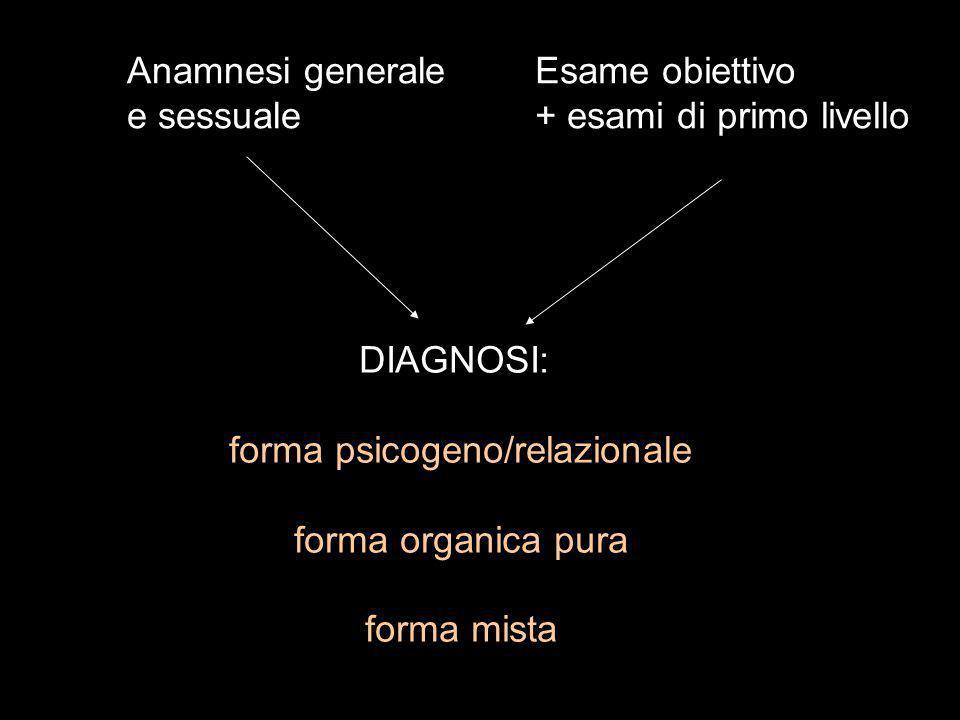 forma psicogeno/relazionale