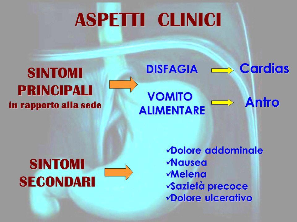 ASPETTI CLINICI SINTOMI PRINCIPALI SINTOMI SECONDARI Cardias Antro