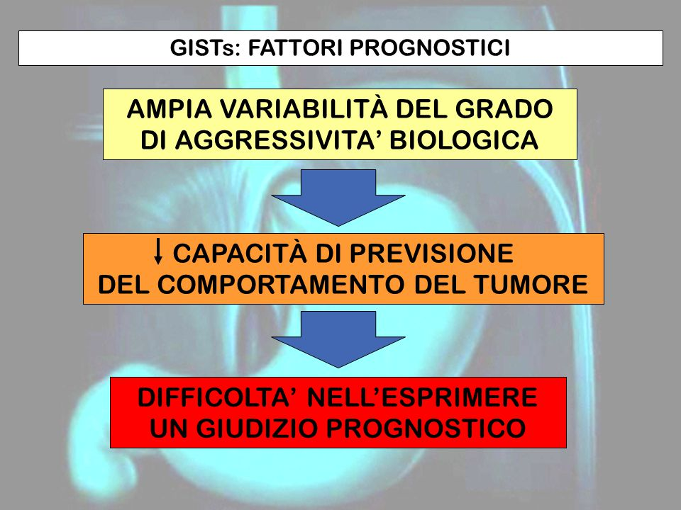 AMPIA VARIABILITÀ DEL GRADO DI AGGRESSIVITA' BIOLOGICA