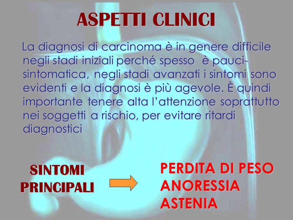 ASPETTI CLINICI ANORESSIA ASTENIA SINTOMI PRINCIPALI