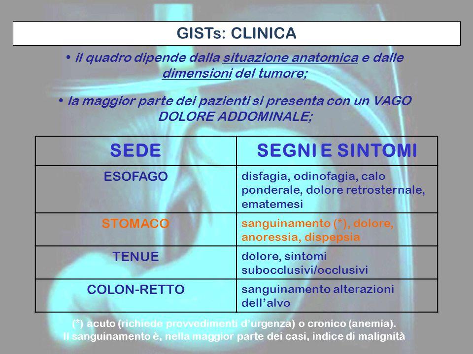 SEDE SEGNI E SINTOMI GISTs: CLINICA