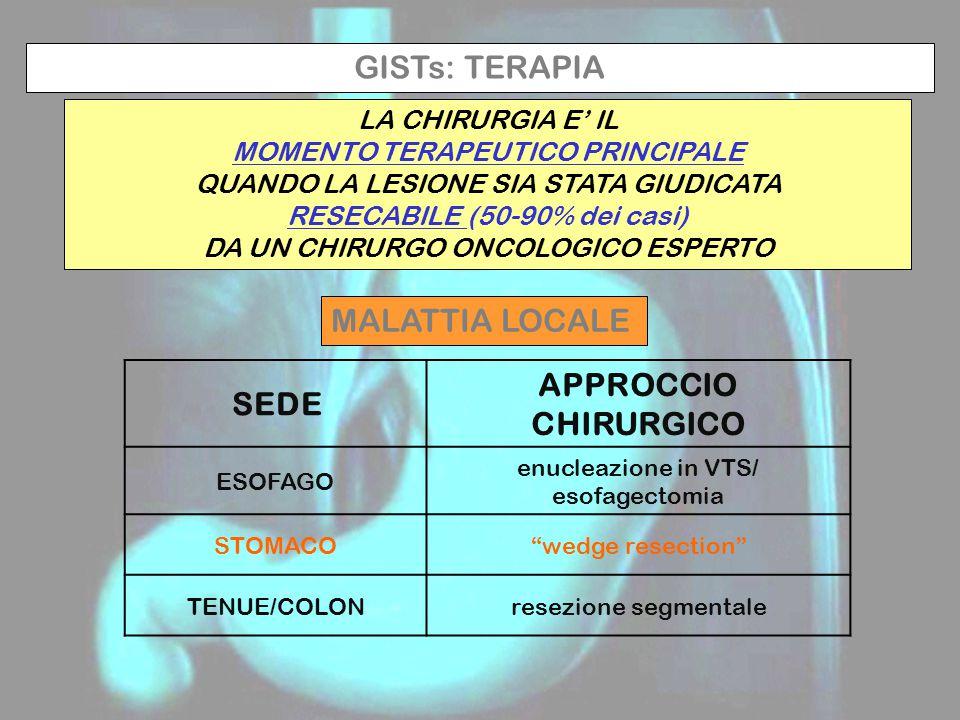 GISTs: TERAPIA APPROCCIO CHIRURGICO SEDE MALATTIA LOCALE